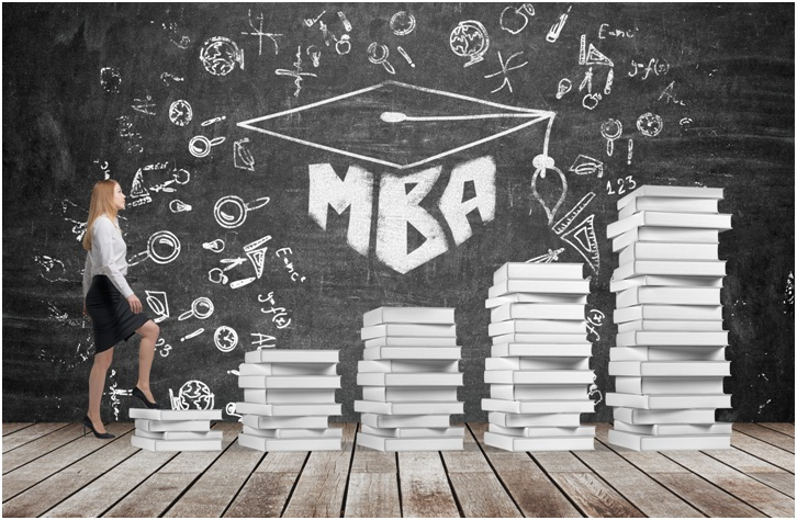 How to Prepare your MBA Application