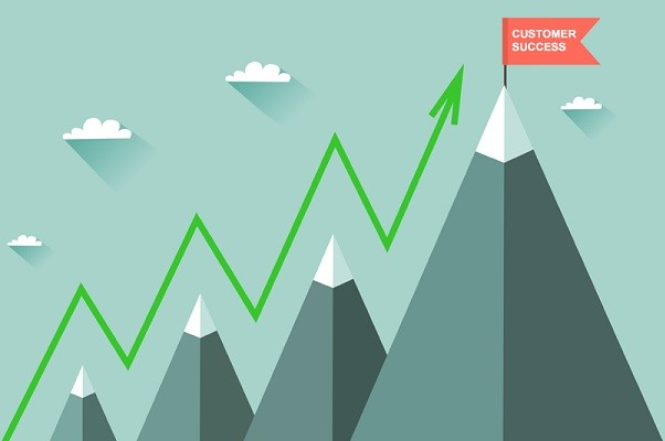 Analyzing the Efficacy of the Customer Success Journey